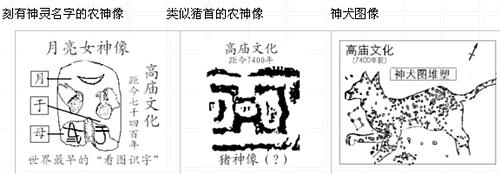 天干地支起源考(兼述中国文字演化史)(文/李守力)